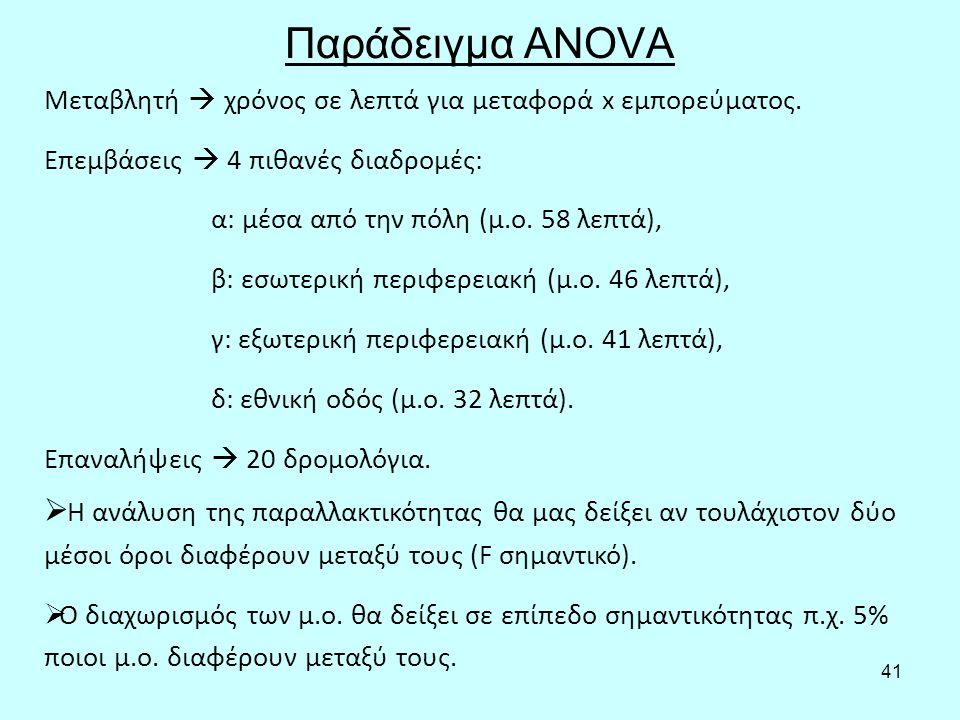 41 Παράδειγμα ANOVA Μεταβλητή  χρόνος σε λεπτά για μεταφορά x εμπορεύματος.