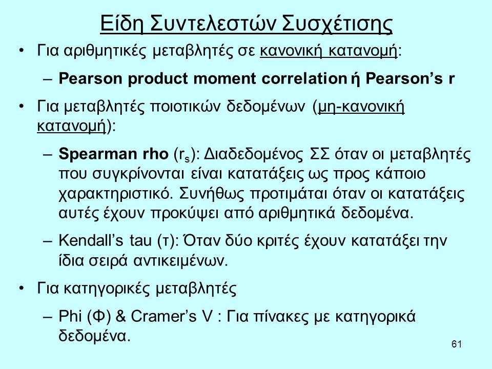 61 Είδη Συντελεστών Συσχέτισης Για αριθμητικές μεταβλητές σε κανονική κατανομή: –Pearson product moment correlation ή Pearson's r Για μεταβλητές ποιοτικών δεδομένων (μη-κανονική κατανομή): –Spearman rho (r s ): Διαδεδομένος ΣΣ όταν οι μεταβλητές που συγκρίνονται είναι κατατάξεις ως προς κάποιο χαρακτηριστικό.