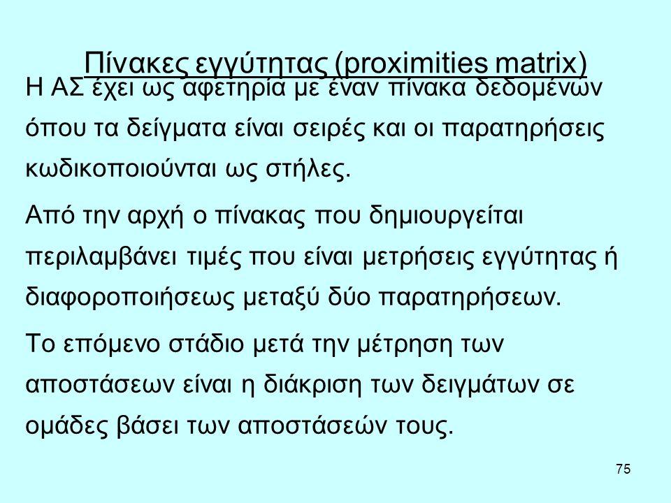 75 Πίνακες εγγύτητας (proximities matrix) Η ΑΣ έχει ως αφετηρία με έναν πίνακα δεδομένων όπου τα δείγματα είναι σειρές και οι παρατηρήσεις κωδικοποιούνται ως στήλες.