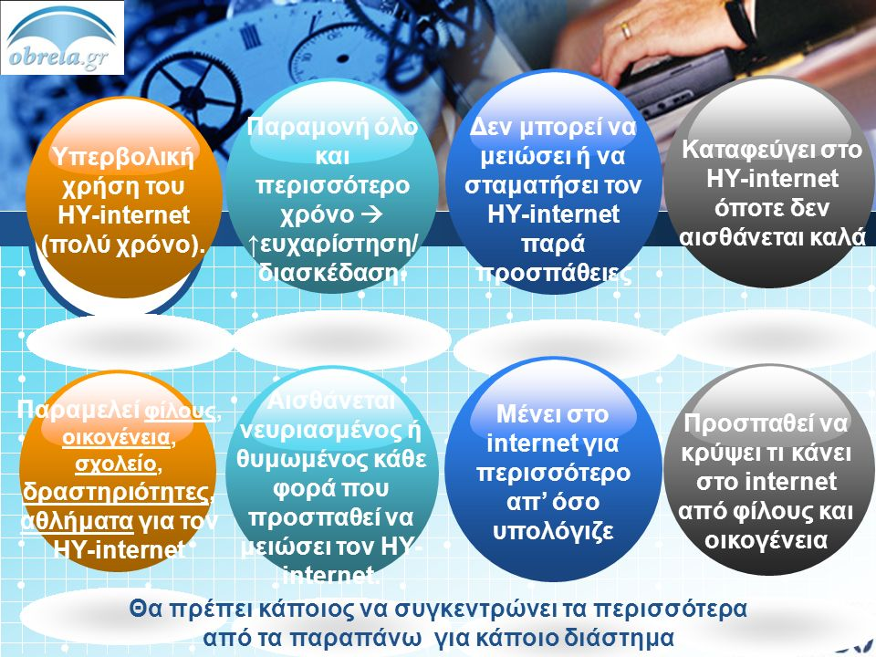 www.themegallery.com Υπερβολική χρήση του ΗΥ-internet (πολύ χρόνο). Παραμονή όλο και περισσότερο χρόνο  ↑ευχαρίστηση/ διασκέδαση. Δεν μπορεί να μειώσ