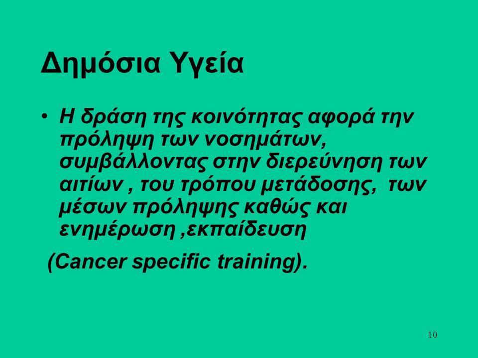 10 Δημόσια Υγεία Η δράση της κοινότητας αφορά την πρόληψη των νοσημάτων, συμβάλλοντας στην διερεύνηση των αιτίων, του τρόπου μετάδοσης, των μέσων πρόληψης καθώς και ενημέρωση,εκπαίδευση (Cancer specific training).