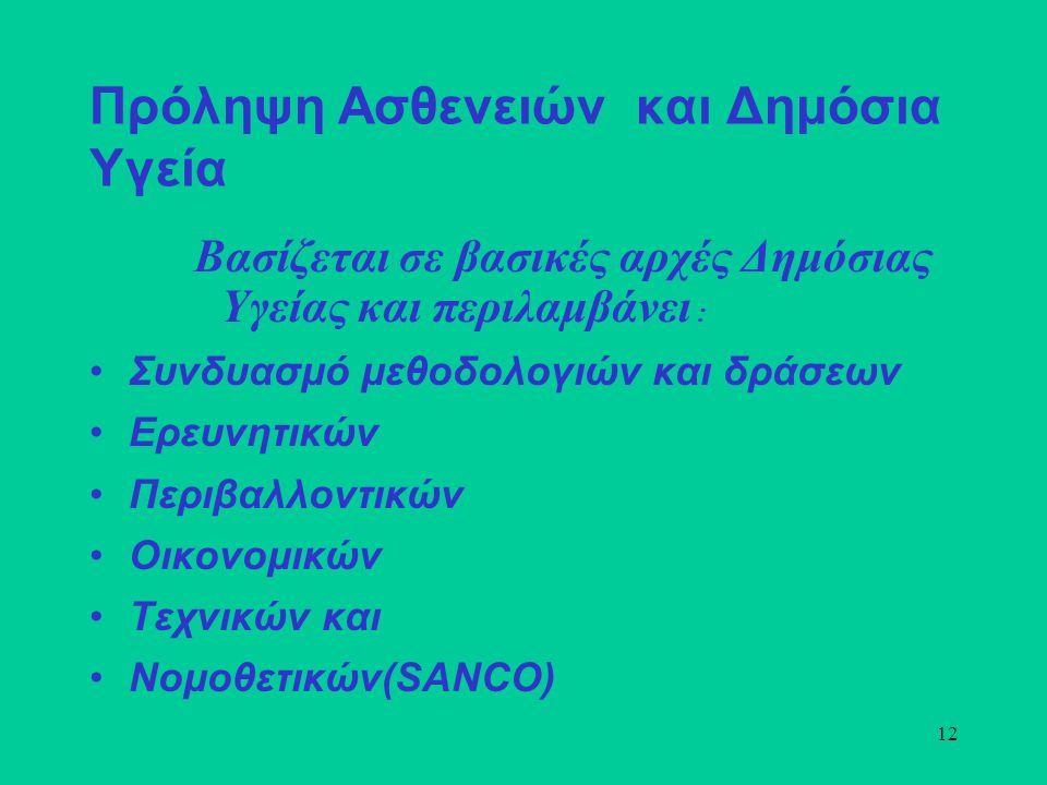 12 Πρόληψη Ασθενειών και Δημόσια Υγεία Βασίζεται σε βασικές αρχές Δημόσιας Υγείας και περιλαμβάνει : Συνδυασμό μεθοδολογιών και δράσεων Ερευνητικών Περιβαλλοντικών Οικονομικών Τεχνικών και Νομοθετικών(SANCO)