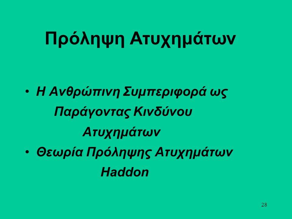 28 Πρόληψη Ατυχημάτων Η Ανθρώπινη Συμπεριφορά ως Παράγοντας Κινδύνου Ατυχημάτων Θεωρία Πρόληψης Ατυχημάτων Haddon