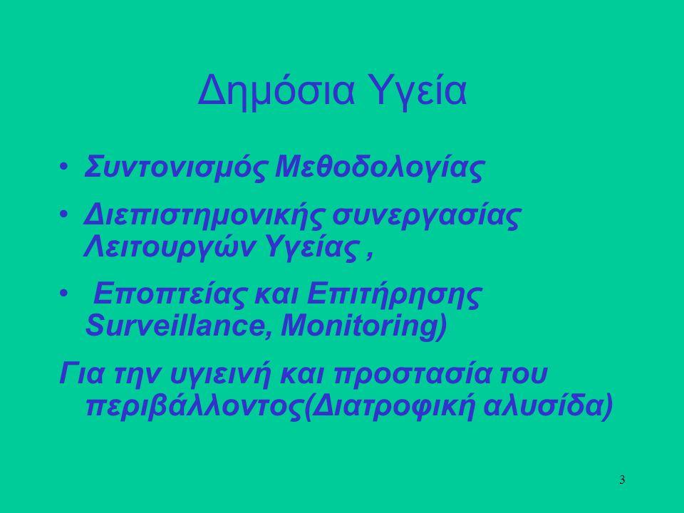 3 Δημόσια Υγεία Συντονισμός Μεθοδολογίας Διεπιστημονικής συνεργασίας Λειτουργών Υγείας, Εποπτείας και Επιτήρησης Surveillance, Monitoring) Για την υγιεινή και προστασία του περιβάλλοντος(Διατροφική αλυσίδα)