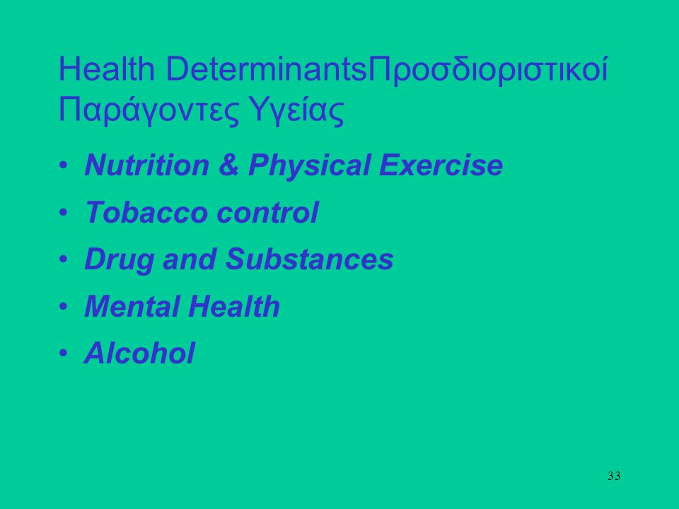 33 Health DeterminantsΠροσδιοριστικοί Παράγοντες Υγείας Nutrition & Physical Exercise Tobacco control Drug and Substances Mental Health Alcohol