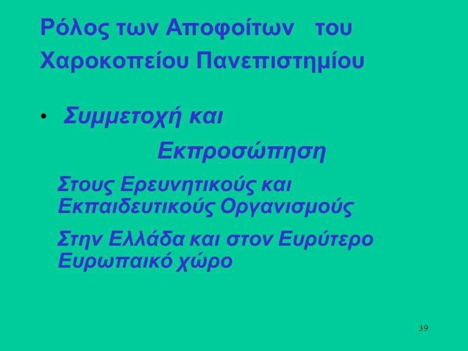 39 Ρόλος των Αποφοίτων του Χαροκοπείου Πανεπιστημίου Συμμετοχή και Εκπροσώπηση Στους Ερευνητικούς και Εκπαιδευτικούς Οργανισμούς Στην Ελλάδα και στον Ευρύτερο Ευρωπαικό χώρο