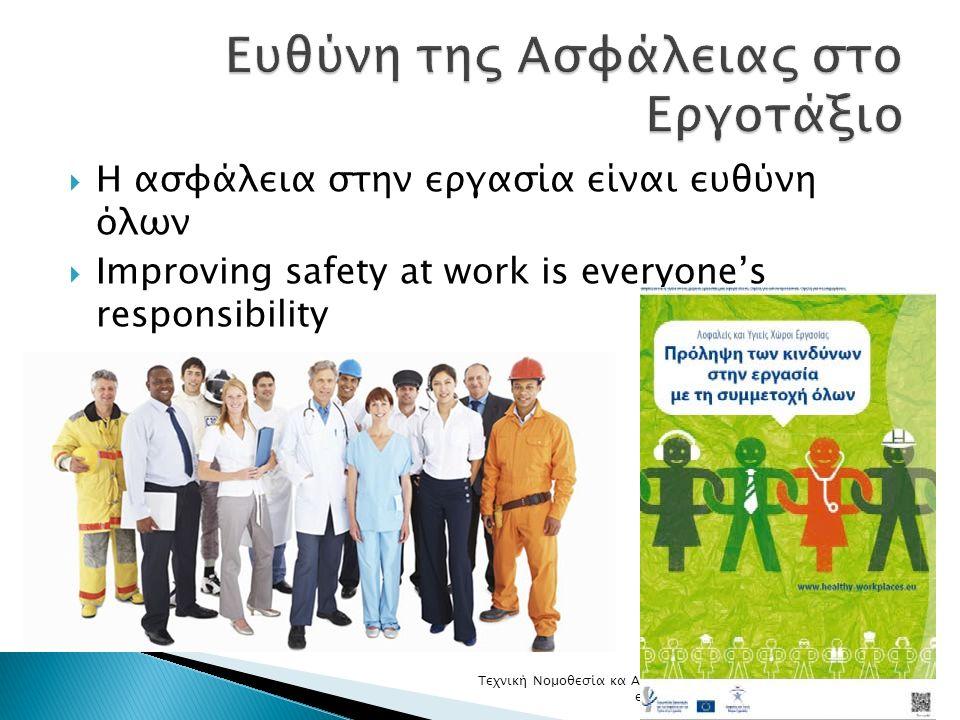  Η ασφάλεια στην εργασία είναι ευθύνη όλων  Improving safety at work is everyone's responsibility 9/21/2016 Τεχνική Νομοθεσία κα Ασφάλεια εργασίας19