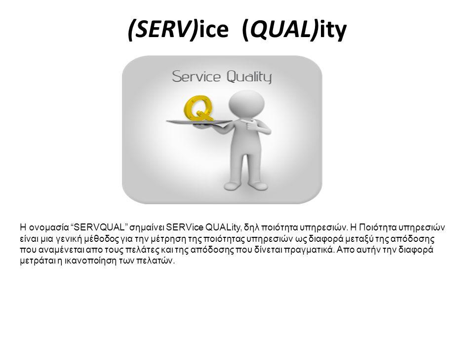 (SERV)ice (QUAL)ity Η ονομασία SERVQUAL σημαίνει SERVice QUALity, δηλ ποιότητα υπηρεσιών.