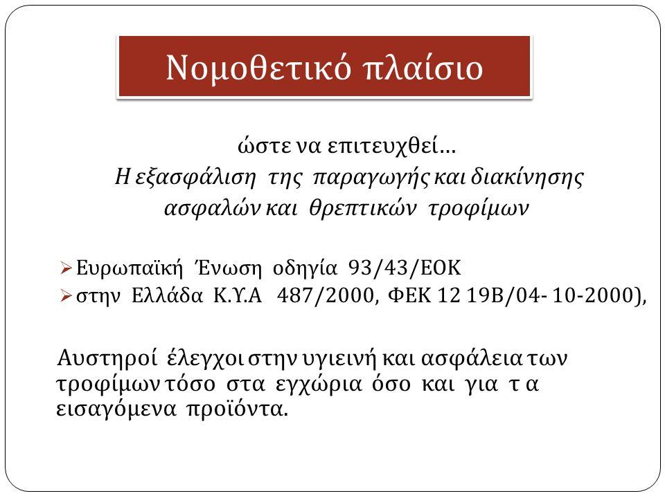 Νομοθετικό π λαίσιο ώστε να επιτευχθεί … Η εξασφάλιση της παραγωγής και διακίνησης ασφαλών και θρεπτικών τροφίμων  Ευρωπαϊκή Ένωση οδηγία 93/43/ ΕΟΚ  στην Ελλάδα Κ.
