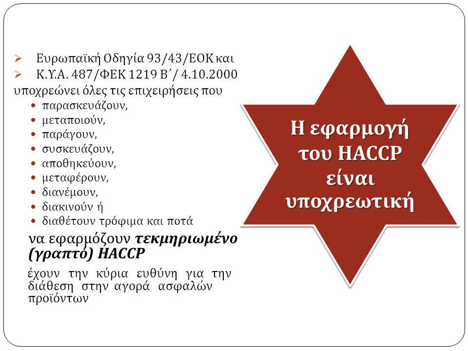  E υρωπαϊκή O δηγία 93/43/ ΕΟΚ και  Κ. Υ. Α.
