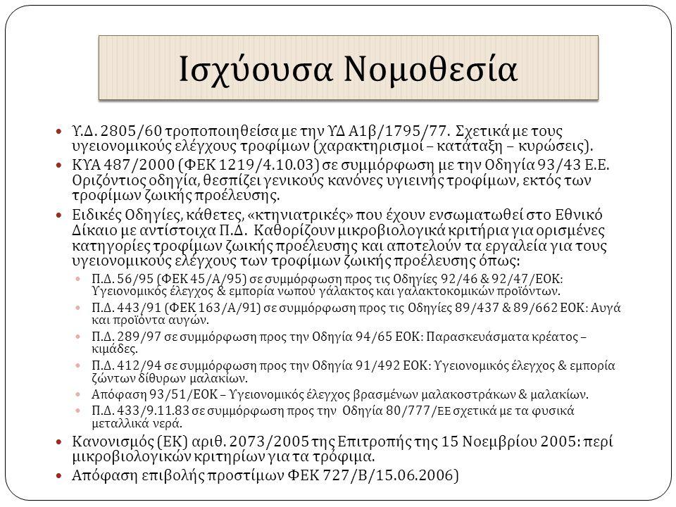 Ισχύουσα Νομοθεσία Υ. Δ. 2805/60 τροποποιηθείσα με την ΥΔ Α 1 β /1795/77.
