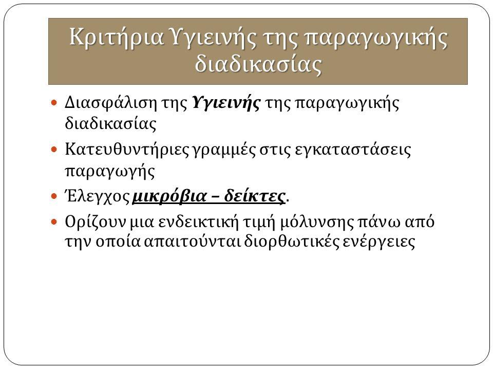 Κριτήρια Υγιεινής της π αραγωγικής διαδικασίας Διασφάλιση της Υγιεινής της παραγωγικής διαδικασίας Κατευθυντήριες γραμμές στις εγκαταστάσεις παραγωγής