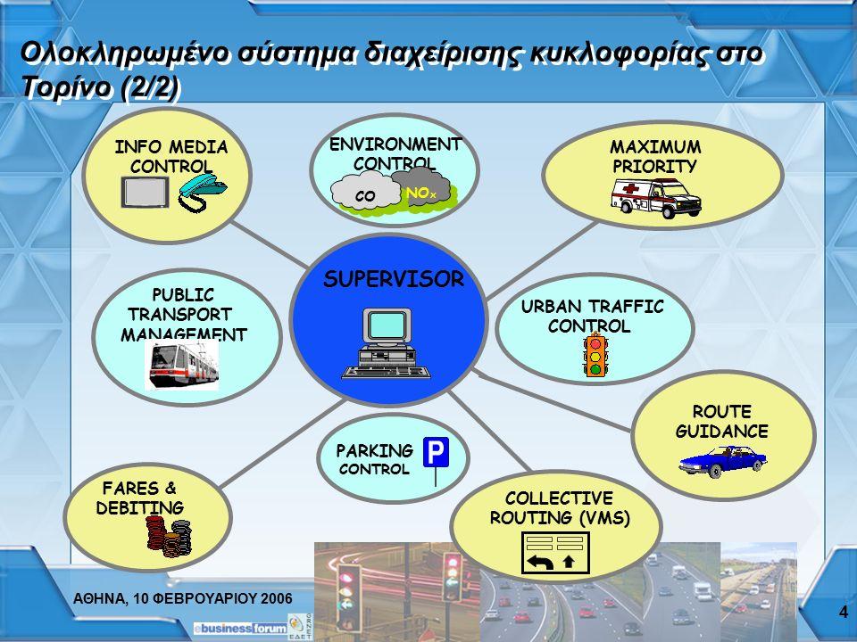 ΑΘΗΝΑ, 10 ΦΕΒΡΟΥΑΡΙΟΥ 2006 3 Ολοκληρωμένο σύστημα διαχείρισης κυκλοφορίας στο Τορίνο (1/2)  Το έργο 5T: Χρήση τηλεματικών τεχνολογιών για τις μεταφορ