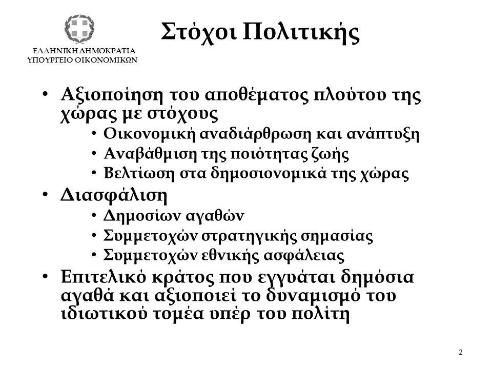 ΕΛΛΗΝΙΚΗ ΔΗΜΟΚΡΑΤΙΑ ΥΠΟΥΡΓΕΙΟ ΟΙΚΟΝΟΜΙΚΩΝ 13 Διαχείριση Περιουσιακών Στοιχείων μέσω Εταιρίας Συμμετοχών Το Δημόσιο εισφέρει σε Εταιρία Συμμετοχών «καλάθι» πλειοψηφικών ή μη συμμετοχών Άμεσα έσοδα για το ΕΔ Συνέχιση του ελέγχου της ομάδας των εταιριών ή παραχωρήσεων τις οποίες έχει εισφέρει Επιτρέπει τη διατήρηση του ελέγχου σε εταιρίες στρατηγικής σημασίας Δίνεται η δυνατότητα εισφοράς μη εισηγμένων επιχειρήσεων οι οποίες δεν είναι δυνατόν να εισαχθούν άμεσα στο ΧΑ Αποτελεσματική εφαρμογή σε ομοιογενή χαρτοφυλάκια Εφαρμογή σε χαρτοφυλάκια συμβάσεων παραχώρησης με συμμετοχή παθητικών επενδυτών 13