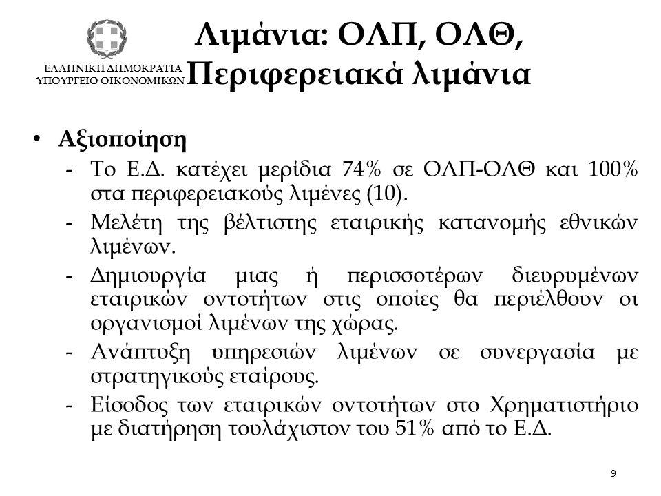 ΕΛΛΗΝΙΚΗ ΔΗΜΟΚΡΑΤΙΑ ΥΠΟΥΡΓΕΙΟ ΟΙΚΟΝΟΜΙΚΩΝ Αεροδρόμια: ΔΑΑ, περιφερειακά αεροδρόμια Αξιοποίηση του Διεθνή Αερολιμένα Αθηνών – Το Δημόσιο ελέγχει το 55%.