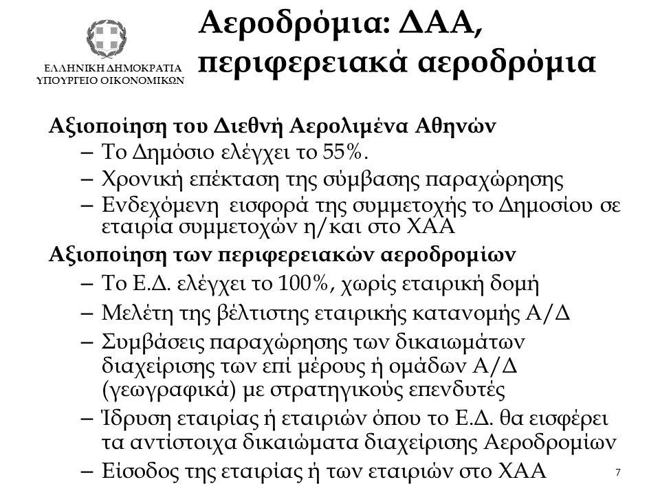 ΕΛΛΗΝΙΚΗ ΔΗΜΟΚΡΑΤΙΑ ΥΠΟΥΡΓΕΙΟ ΟΙΚΟΝΟΜΙΚΩΝ Αεροδρόμια: ΔΑΑ, περιφερειακά αεροδρόμια Αξιοποίηση του Διεθνή Αερολιμένα Αθηνών – Το Δημόσιο ελέγχει το 55%