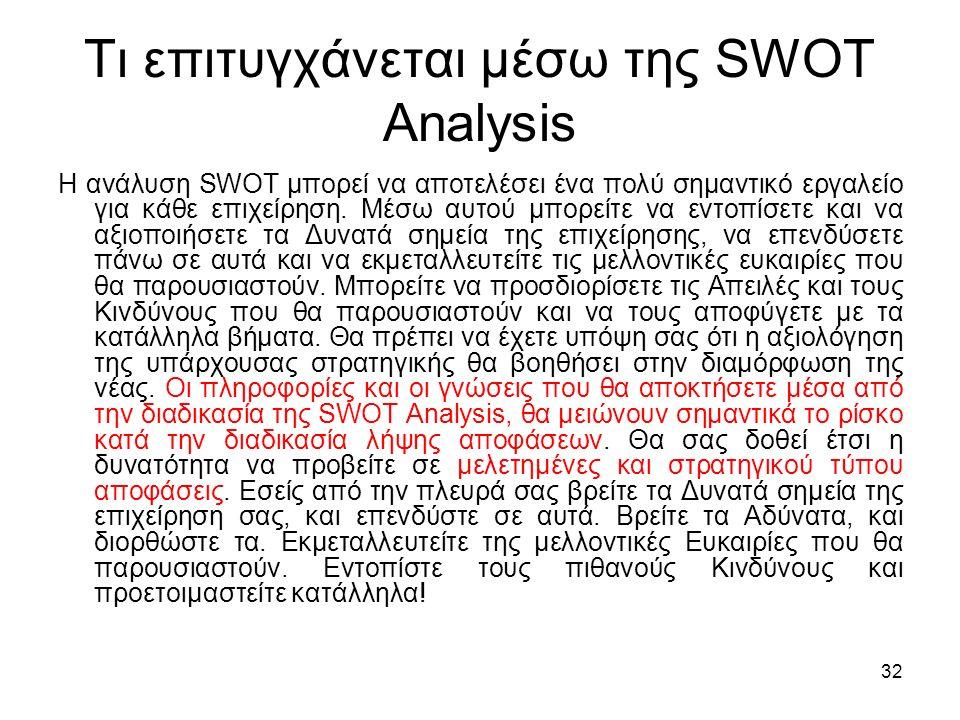 32 Τι επιτυγχάνεται μέσω της SWOT Analysis Η ανάλυση SWOT μπορεί να αποτελέσει ένα πολύ σημαντικό εργαλείο για κάθε επιχείρηση.