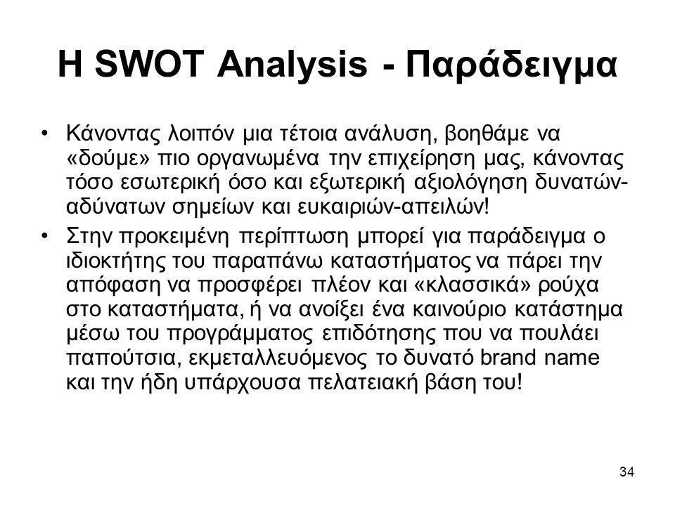 34 Η SWOT Analysis - Παράδειγμα Κάνοντας λοιπόν μια τέτοια ανάλυση, βοηθάμε να «δούμε» πιο οργανωμένα την επιχείρηση μας, κάνοντας τόσο εσωτερική όσο και εξωτερική αξιολόγηση δυνατών- αδύνατων σημείων και ευκαιριών-απειλών.
