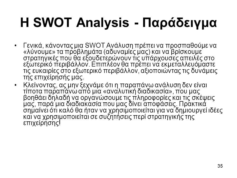 35 Η SWOT Analysis - Παράδειγμα Γενικά, κάνοντας μια SWOT Ανάλυση πρέπει να προσπαθούμε να «λύνουμε» τα προβλημάτα (αδυναμίες μας) και να βρίσκουμε στρατηγικές που θα εξουδετερώνουν τις υπάρχουσες απειλές στο εξωτερικό περιβάλλον.