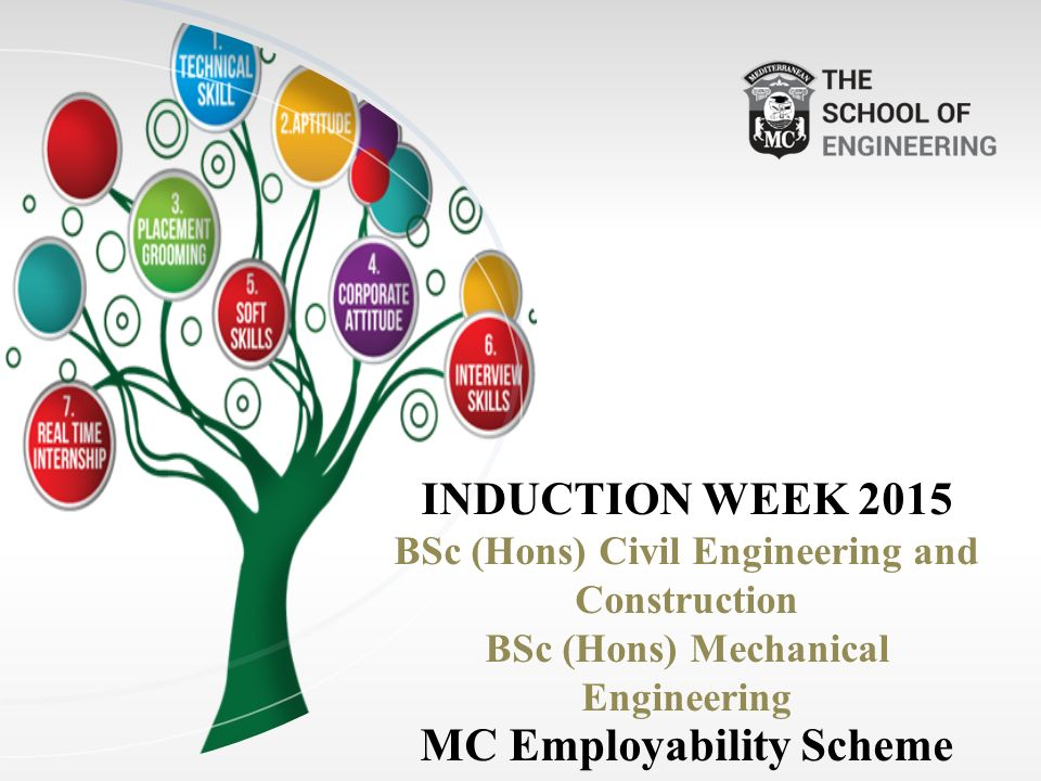 INDUCTION WEEK 2015 BSc (Hons) Civil Engineering and Construction BSc (Hons) Mechanical Engineering MC Employability Scheme