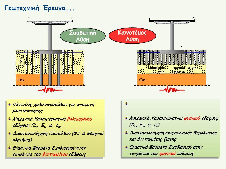 Γεωτεχνική Έρευνα... Κάνναβος χαλικοπασσάλων για αποφυγή ρευστοποίησης Μηχανικά Χαρακτηριστικά βελτιωμένου εδάφους (D r, E s, φ, s u ) Διαστασιολόγηση