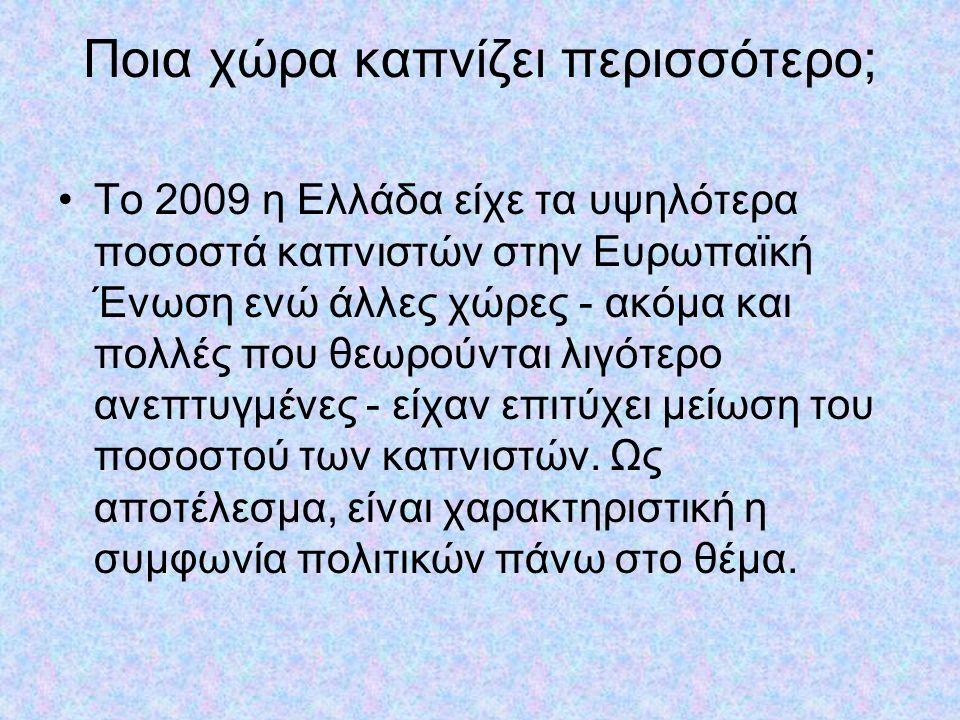 Ποια χώρα καπνίζει περισσότερο; Το 2009 η Ελλάδα είχε τα υψηλότερα ποσοστά καπνιστών στην Ευρωπαϊκή Ένωση ενώ άλλες χώρες - ακόμα και πολλές που θεωρούνται λιγότερο ανεπτυγμένες - είχαν επιτύχει μείωση του ποσοστού των καπνιστών.