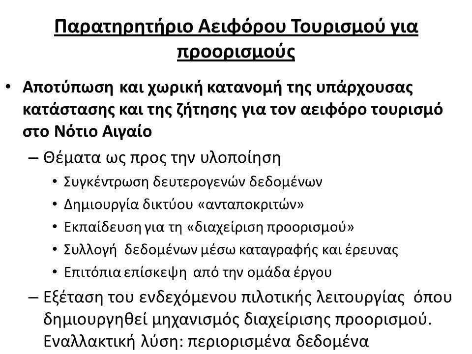 Παρατηρητήριο Αειφόρου Τουρισμού για προορισμούς Αποτύπωση και χωρική κατανομή της υπάρχουσας κατάστασης και της ζήτησης για τον αειφόρο τουρισμό στο