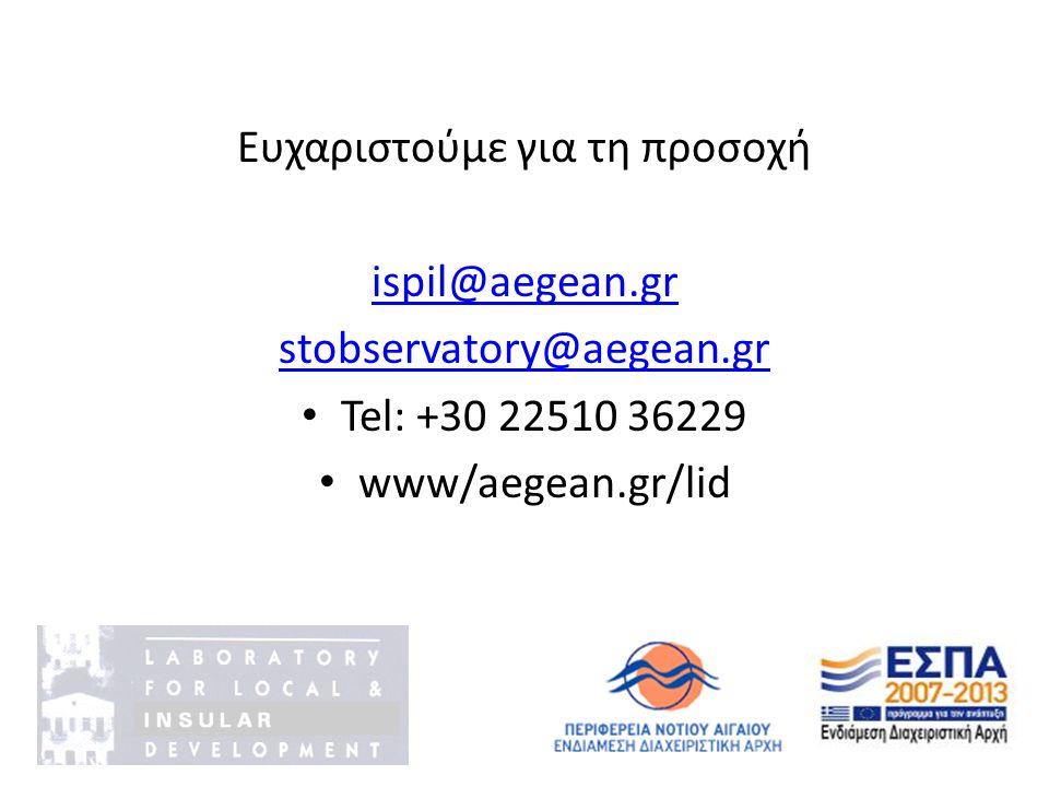 Ευχαριστούμε για τη προσοχή ispil@aegean.gr stobservatory@aegean.gr Tel: +30 22510 36229 www/aegean.gr/lid