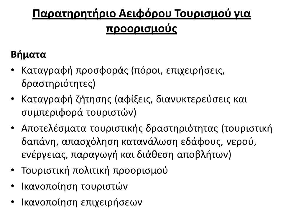 Παρατηρητήριο Αειφόρου Τουρισμού για προορισμούς Βήματα Καταγραφή προσφοράς (πόροι, επιχειρήσεις, δραστηριότητες) Καταγραφή ζήτησης (αφίξεις, διανυκτε