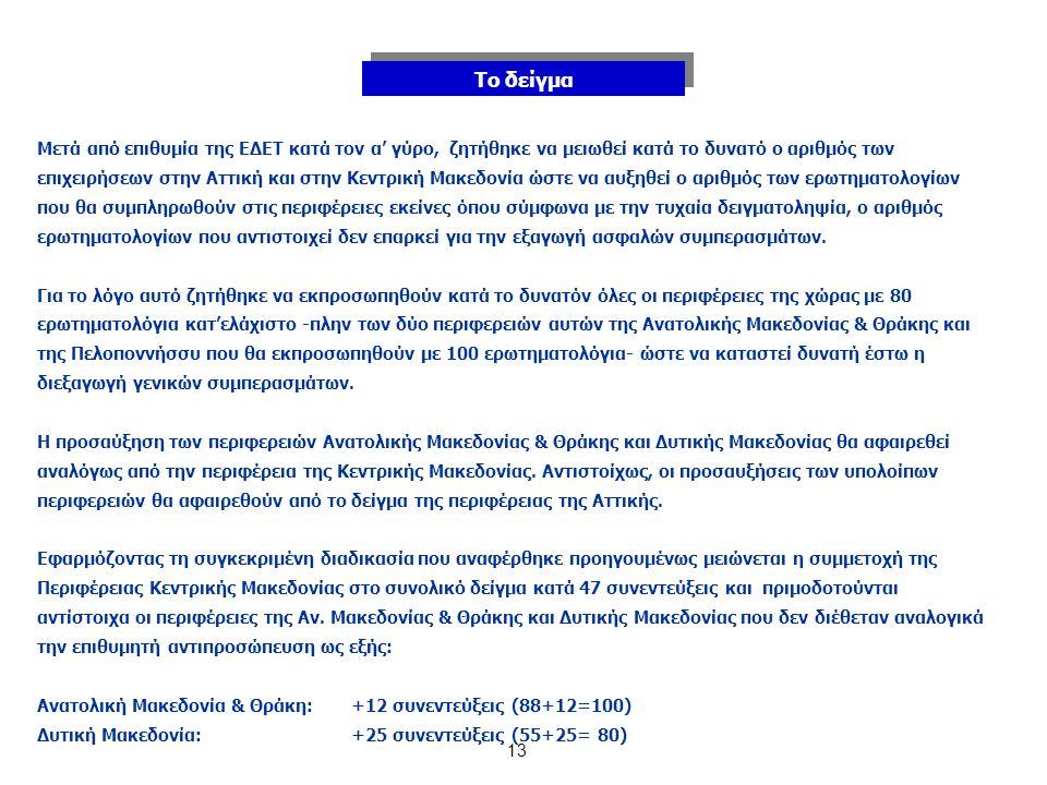 13 Μετά από επιθυμία της ΕΔΕΤ κατά τον α' γύρο, ζητήθηκε να μειωθεί κατά το δυνατό ο αριθμός των επιχειρήσεων στην Αττική και στην Κεντρική Μακεδονία ώστε να αυξηθεί ο αριθμός των ερωτηματολογίων που θα συμπληρωθούν στις περιφέρειες εκείνες όπου σύμφωνα με την τυχαία δειγματοληψία, ο αριθμός ερωτηματολογίων που αντιστοιχεί δεν επαρκεί για την εξαγωγή ασφαλών συμπερασμάτων.
