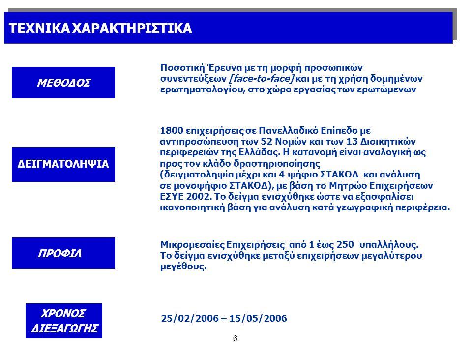 17 Πίνακας 4 Πίνακας 4 Τελικό δείγμα κατά περιφέρεια & τάξη μεγέθους απασχολουμένων με ενίσχυση περιφέρειας και τάξης μεγέθους απασχολουμένων ΑΝΑΤΟΛΙΚΗ ΜΑΚΕΔΟΝΙΑ ΚΑΙ ΘΡΑΚΗ ΚΕΝΤΡΙΚΗ ΜΑΚΕΔΟΝΙΑ ΔΥΤΙΚΗ ΜΑΚΕΔΟΝΙΑ ΗΠΕΙΡΟΣ ΘΕΣΣΑΛΙΑ ΙΟΝΙΑ ΝΗΣΙΑ ΔΥΤΙΚΗ ΕΛΛΑΔΑ ΣΤΕΡΕΑ ΕΛΛΑΔΑ ΠΕΛΟΠΟΝΝΗΣΟΣ ΒΟΡΕΙΟ ΑΙΓΑΙΟ ΝΟΤΙΟ ΑΙΓΑΙΟ ΚΡΗΤΗ ΑΤΤΙΚΗ ΣΥΝΟΛΟ 49 135 40 42 53 45 47 41 49 45 40 50 254 890 14 38 12 11 15 14 13 12 14 12 14 67 250 23 62 19 18 25 20 22 19 23 20 18 21 120 410 8 22 6 9 1 8 7 8 1 7 8 54 145 6 16 3 6 0 6 5 6 0 3 8 43 105 1-56-1011-4950-100101-250 ΠΕΡΙΦΕΡΕΙΑ 100 273 80 108 80 96 84 100 80 101 538 1800 ΣΥΝΟΛΟ