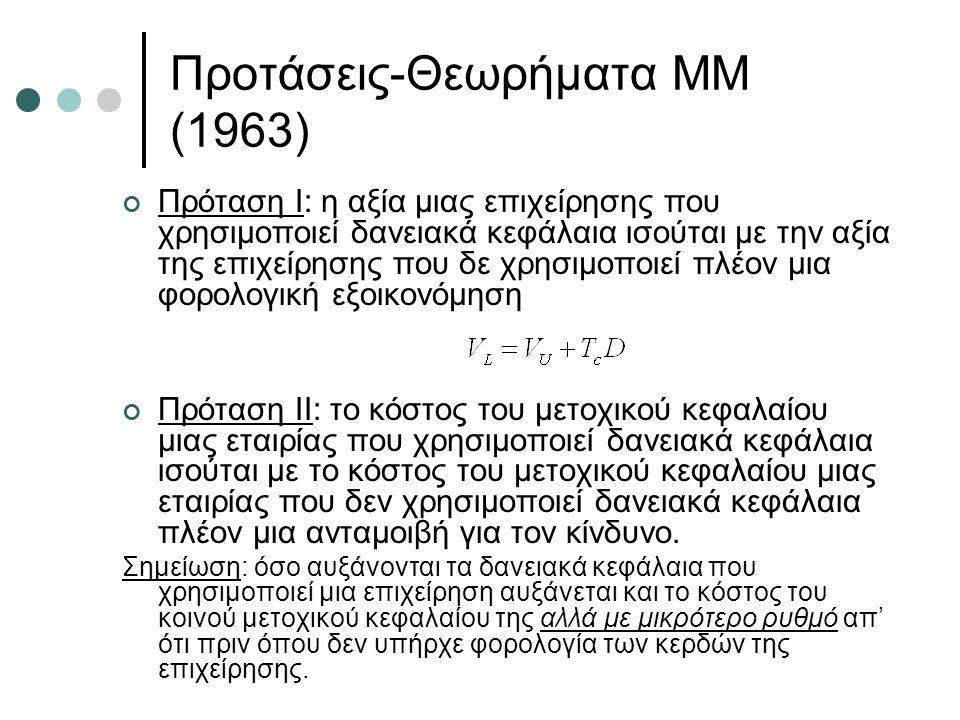 Προτάσεις-Θεωρήματα ΜΜ (1963) Πρόταση Ι: η αξία μιας επιχείρησης που χρησιμοποιεί δανειακά κεφάλαια ισούται με την αξία της επιχείρησης που δε χρησιμοποιεί πλέον μια φορολογική εξοικονόμηση Πρόταση ΙΙ: το κόστος του μετοχικού κεφαλαίου μιας εταιρίας που χρησιμοποιεί δανειακά κεφάλαια ισούται με το κόστος του μετοχικού κεφαλαίου μιας εταιρίας που δεν χρησιμοποιεί δανειακά κεφάλαια πλέον μια ανταμοιβή για τον κίνδυνο.