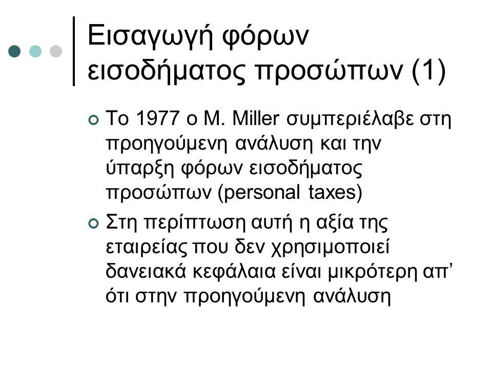 Εισαγωγή φόρων εισοδήματος προσώπων (1) Το 1977 ο M.