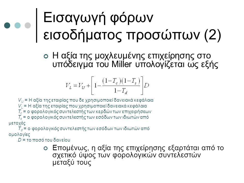 Εισαγωγή φόρων εισοδήματος προσώπων (2) Η αξία της μοχλευμένης επιχείρησης στο υπόδειγμα του Miller υπολογίζεται ως εξής Επομένως, η αξία της επιχείρησης εξαρτάται από το σχετικό ύψος των φορολογικών συντελεστών μεταξύ τους V U = Η αξία της εταιρίας που δε χρησιμοποιεί δανειακά κεφάλαια V L = Η αξία της εταιρίας που χρησιμοποιεί δανειακά κεφάλαια T c = ο φορολογικός συντελεστής των κερδών των επιχειρήσεων T s = ο φορολογικός συντελεστής των εσόδων των ιδιωτών από μετοχές T d = ο φορολογικός συντελεστής των εσόδων των ιδιωτών από ομολογίες D = το ποσό του δανείου
