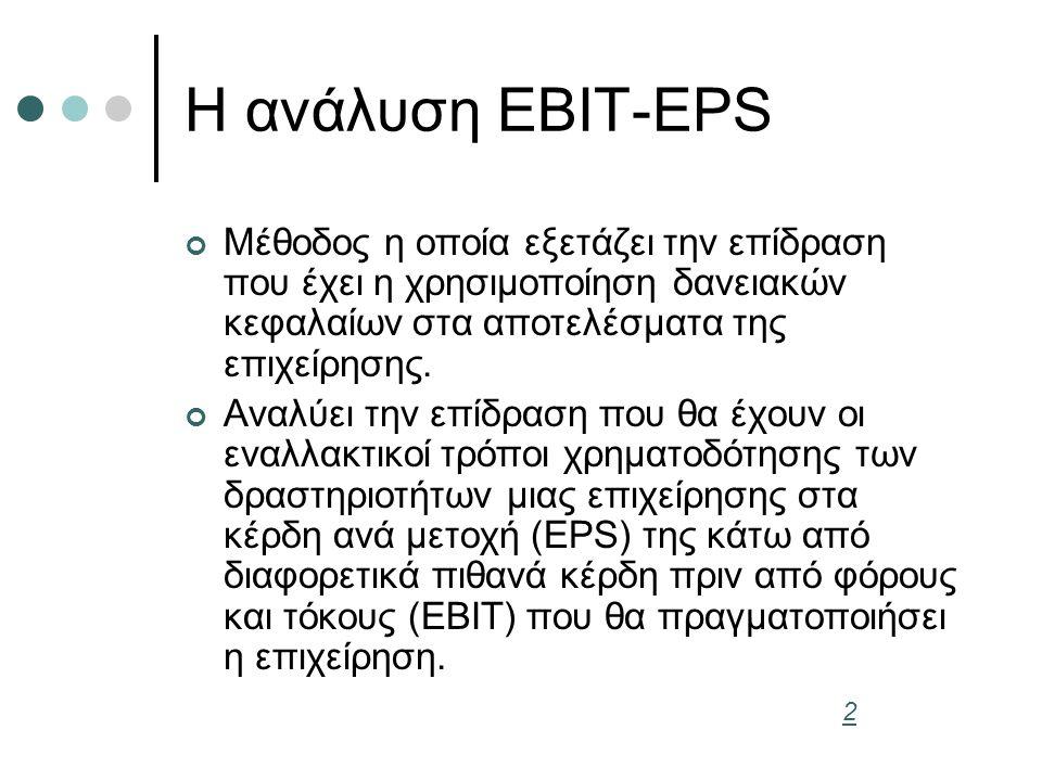 Η ανάλυση EBIT-EPS Μέθοδος η οποία εξετάζει την επίδραση που έχει η χρησιμοποίηση δανειακών κεφαλαίων στα αποτελέσματα της επιχείρησης.