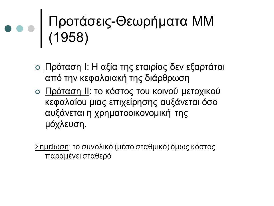 Προτάσεις-Θεωρήματα ΜΜ (1958) Πρόταση Ι: Η αξία της εταιρίας δεν εξαρτάται από την κεφαλαιακή της διάρθρωση Πρόταση ΙΙ: το κόστος του κοινού μετοχικού κεφαλαίου μιας επιχείρησης αυξάνεται όσο αυξάνεται η χρηματοοικονομική της μόχλευση.