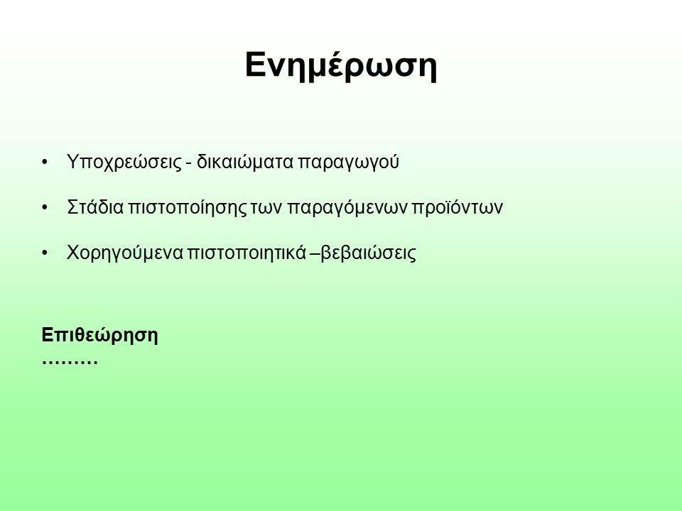 Ενημέρωση Υποχρεώσεις - δικαιώματα παραγωγού Στάδια πιστοποίησης των παραγόμενων προϊόντων Χορηγούμενα πιστοποιητικά –βεβαιώσεις Επιθεώρηση ………