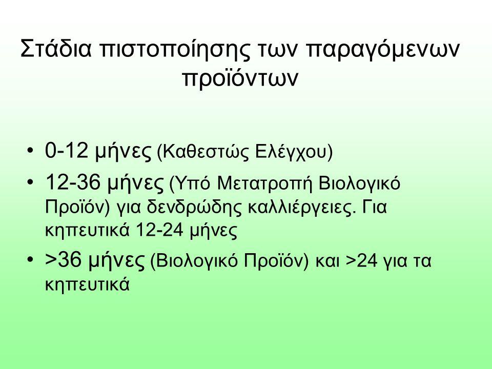 Στάδια πιστοποίησης των παραγόμενων προϊόντων 0-12 μήνες (Καθεστώς Ελέγχου) 12-36 μήνες (Υπό Μετατροπή Βιολογικό Προϊόν) για δενδρώδης καλλιέργειες.
