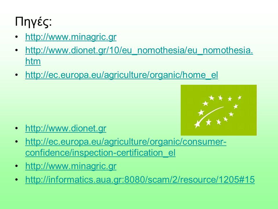 Πηγές: http://www.minagric.gr http://www.dionet.gr/10/eu_nomothesia/eu_nomothesia.