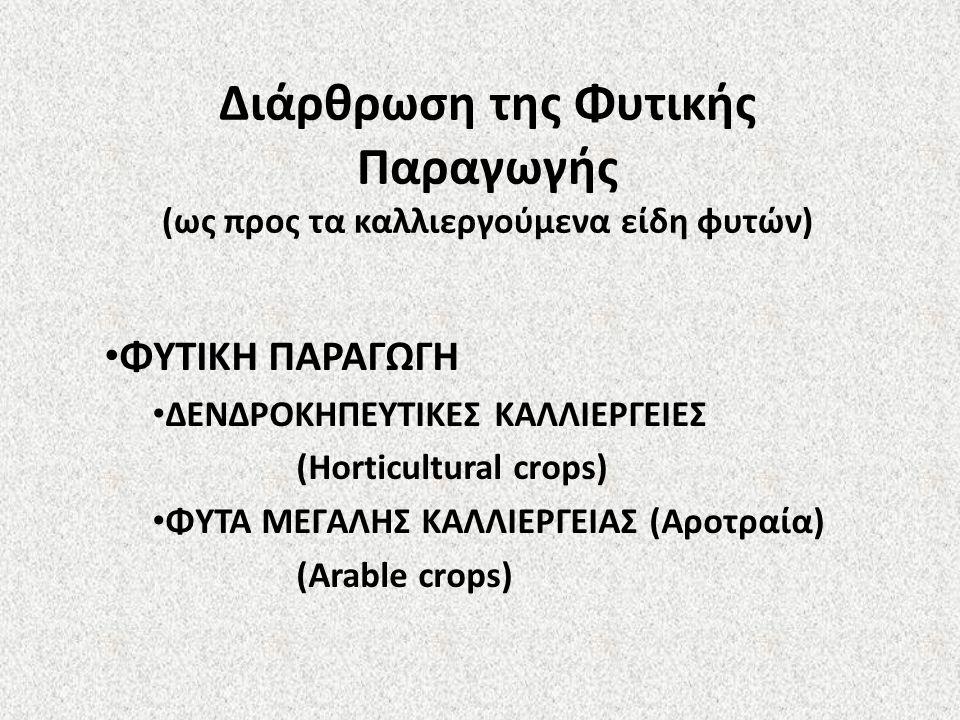 Διάρθρωση της Φυτικής Παραγωγής (ως προς τα καλλιεργούμενα είδη φυτών) ΦΥΤΙΚΗ ΠΑΡΑΓΩΓΗ ΔΕΝΔΡΟΚΗΠΕΥΤΙΚΕΣ ΚΑΛΛΙΕΡΓΕΙΕΣ (Horticultural crops) ΦΥΤΑ ΜΕΓΑΛΗΣ ΚΑΛΛΙΕΡΓΕΙΑΣ (Αροτραία) (Arable crops)