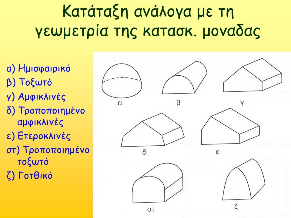 Κατάταξη ανάλογα με τη γεωμετρία της κατασκ. μοναδας α) Ημισφαιρικό β) Τοξωτό γ) Αμφικλινές δ) Τροποποιημένο αμφικλινές ε) Ετεροκλινές στ) Τροποποιημέ