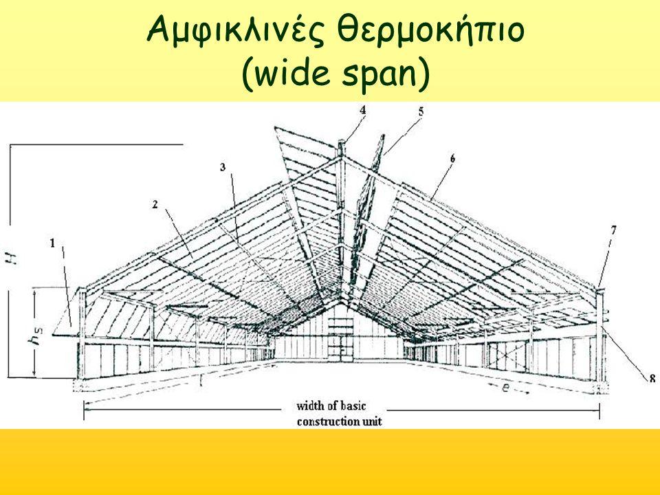 Αμφικλινές θερμοκήπιο (wide span)
