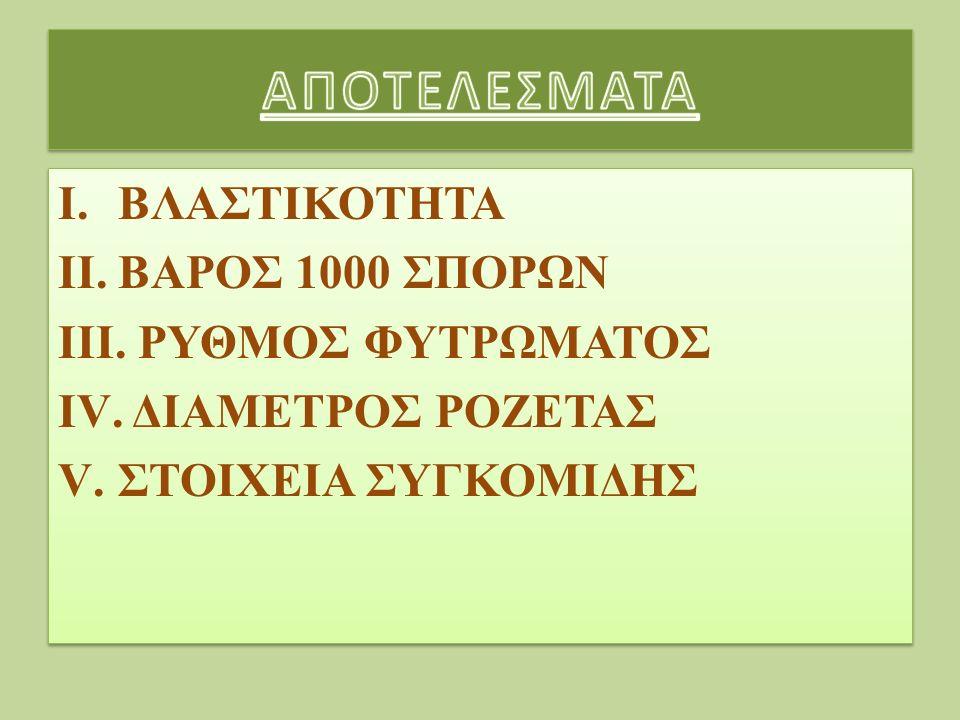I.ΒΛΑΣΤΙΚΟΤΗΤΑ II.ΒΑΡΟΣ 1000 ΣΠΟΡΩΝ III. ΡΥΘΜΟΣ ΦΥΤΡΩΜΑΤΟΣ IV. ΔΙΑΜΕΤΡΟΣ ΡΟΖΕΤΑΣ V.ΣΤΟΙΧΕΙΑ ΣΥΓΚΟΜΙΔΗΣ I.ΒΛΑΣΤΙΚΟΤΗΤΑ II.ΒΑΡΟΣ 1000 ΣΠΟΡΩΝ III. ΡΥΘΜΟΣ