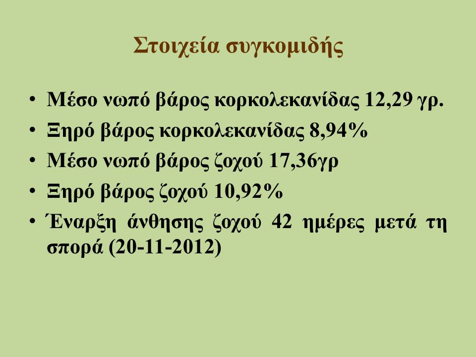 Στοιχεία συγκομιδής Μέσο νωπό βάρος κορκολεκανίδας 12,29 γρ. Ξηρό βάρος κορκολεκανίδας 8,94% Μέσο νωπό βάρος ζοχού 17,36γρ Ξηρό βάρος ζοχού 10,92% Ένα