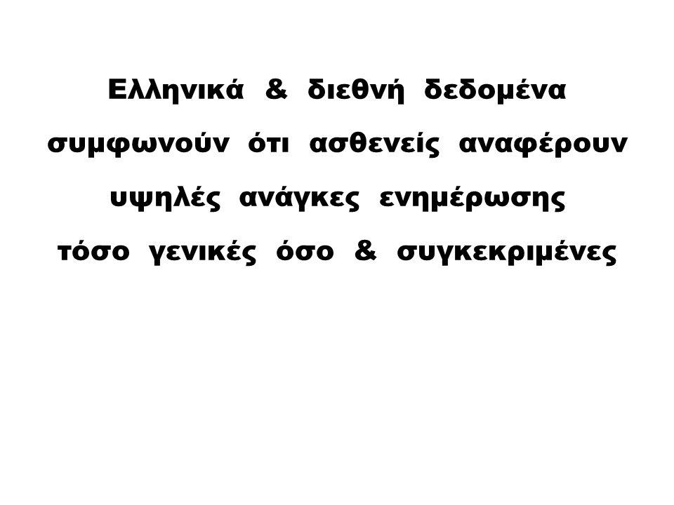 Ελληνικά & διεθνή δεδομένα συμφωνούν ότι ασθενείς αναφέρουν υψηλές ανάγκες ενημέρωσης τόσο γενικές όσο & συγκεκριμένες