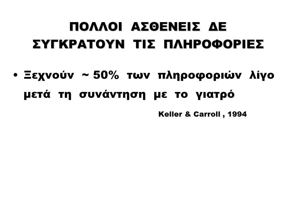 ΠΟΛΛΟΙ ΑΣΘΕΝΕΙΣ ΔΕ ΣΥΓΚΡΑΤΟΥΝ ΤΙΣ ΠΛΗΡΟΦΟΡΙΕΣ Ξεχνούν ~ 50% των πληροφοριών λίγο μετά τη συνάντηση με το γιατρό Keller & Carroll, 1994