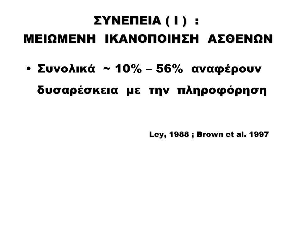 ΣΥΝΕΠΕΙΑ ( I ) : ΜΕΙΩΜΕΝΗ ΙΚΑΝΟΠΟΙΗΣΗ ΑΣΘΕΝΩΝ Συνολικά ~ 10% – 56% αναφέρουν δυσαρέσκεια με την πληροφόρηση Ley, 1988 ; Brown et al. 1997 Ley, 1988 ;