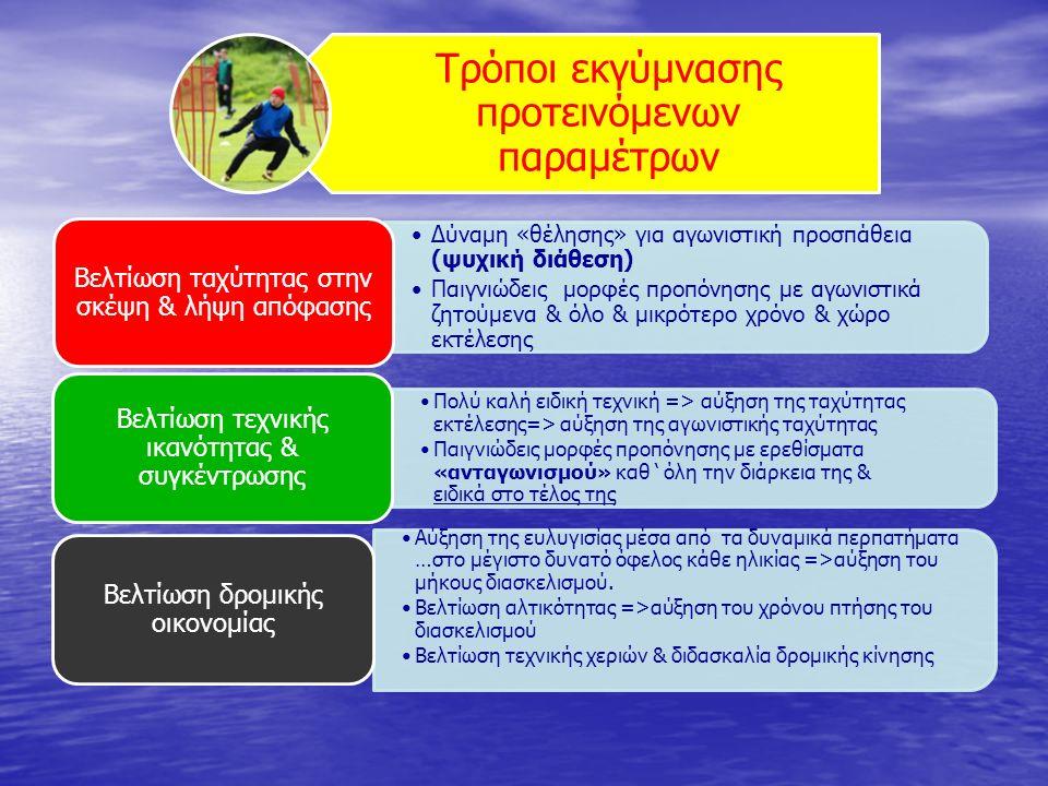 Τρόποι εκγύμνασης προτεινόμενων παραμέτρων Δύναμη «θέλησης» για αγωνιστική προσπάθεια (ψυχική διάθεση) Παιγνιώδεις μορφές προπόνησης με αγωνιστικά ζητούμενα & όλο & μικρότερο χρόνο & χώρο εκτέλεσης Βελτίωση ταχύτητας στην σκέψη & λήψη απόφασης Πολύ καλή ειδική τεχνική => αύξηση της ταχύτητας εκτέλεσης=> αύξηση της αγωνιστικής ταχύτητας Παιγνιώδεις μορφές προπόνησης με ερεθίσματα «ανταγωνισμού» καθ ' όλη την διάρκεια της & ειδικά στο τέλος της Βελτίωση τεχνικής ικανότητας & συγκέντρωσης Αύξηση της ευλυγισίας μέσα από τα δυναμικά περπατήματα …στο μέγιστο δυνατό όφελος κάθε ηλικίας =>αύξηση του μήκους διασκελισμού.