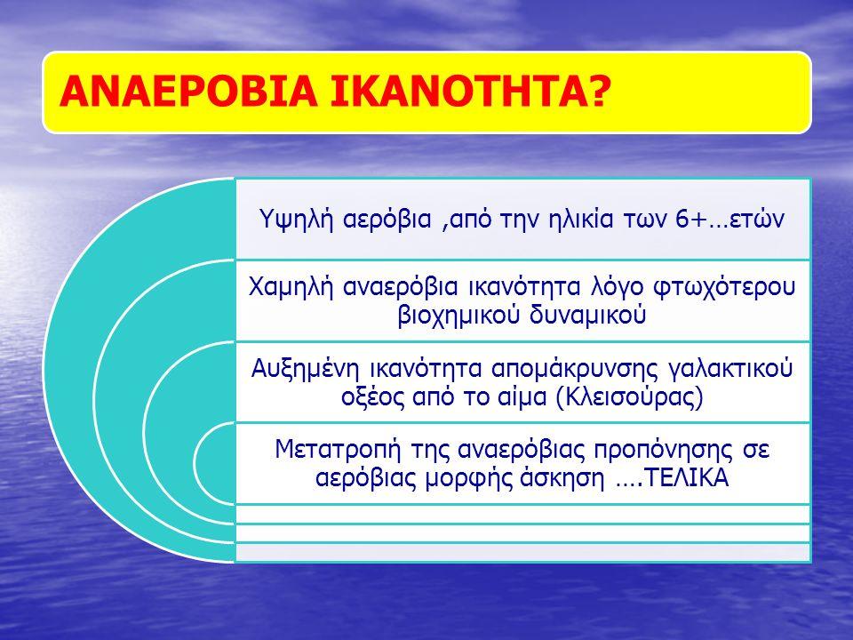 ΑΝΑΕΡΟΒΙΑ ΙΚΑΝΟΤΗΤΑ? Υψηλή αερόβια,από την ηλικία των 6+…ετών Χαμηλή αναερόβια ικανότητα λόγο φτωχότερου βιοχημικού δυναμικού Αυξημένη ικανότητα απομά