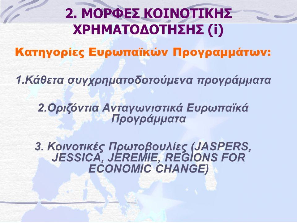 ΜΟΡΦΕΣ ΚΟΙΝΟΤΙΚΗΣ ΧΡΗΜΑΤΟΔΟΤΗΣΗΣ (ii) ΑΝΤΑΓΩΝΙΣΤΙΚΑ ΠΡΟΓΡΑΜΜΑΤΑ ΕΡΓΑ ΜΕΣΩ ΚΠΣ (2000- 2006), ΕΣΠΑ (2007-2013), ΕΣΑΕ (2014-2020) Πιλοτικά ΚαινοτόμαΥποδομές Διακρατική ΣυνεργασίαΑπό ένα Φορεά/Τελικό Δικαιούχο Συμπλήρωση Προτυποποιημένων Εντύπων Συμπλήρωση Τεχνικών Δελτίων Αξιολόγηση σε Ευρωπαϊκό Επίπεδο Αξιολόγηση σε Εθνικό Επίπεδο Μεγάλη διάρκεια υλοποίησης έργων Μικρή και μεσαία διάρκεια υλοποίησης Συγχρηματοδοτούμενα100% για τελικό δικαιούχο Αυξημένες ανάγκες συντονισμού Μικρές απαιτήσεις διαχείρισης Υποβολή τεχνικών εκθέσεων προόδου και οικονομικών εκθέσεων έργου Υποβολή δελτίων παρακολούθησης έργου (ΟΠΣ)